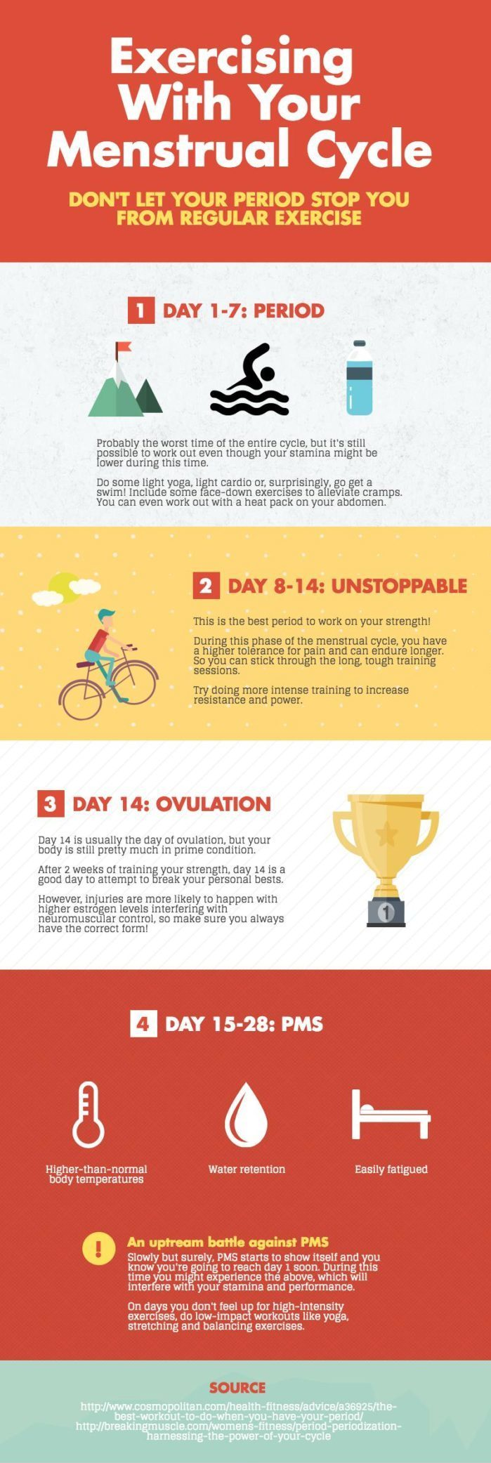 exercising with your menstrual cycle infographic